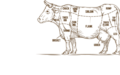 Amount To Expect When Ordering Farm Direct Beef From Reban Farms
